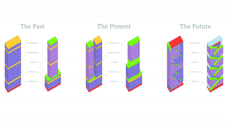 """Three drawings of a skyscraper complex color-coded for residential, mechanical, green, retail, and office space, labeled """"the past,"""" """"the present,"""" and """"the future,"""" where past and present have stacks of different colors and future has a woven pattern"""