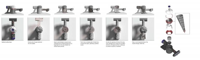 Series of vacuum components
