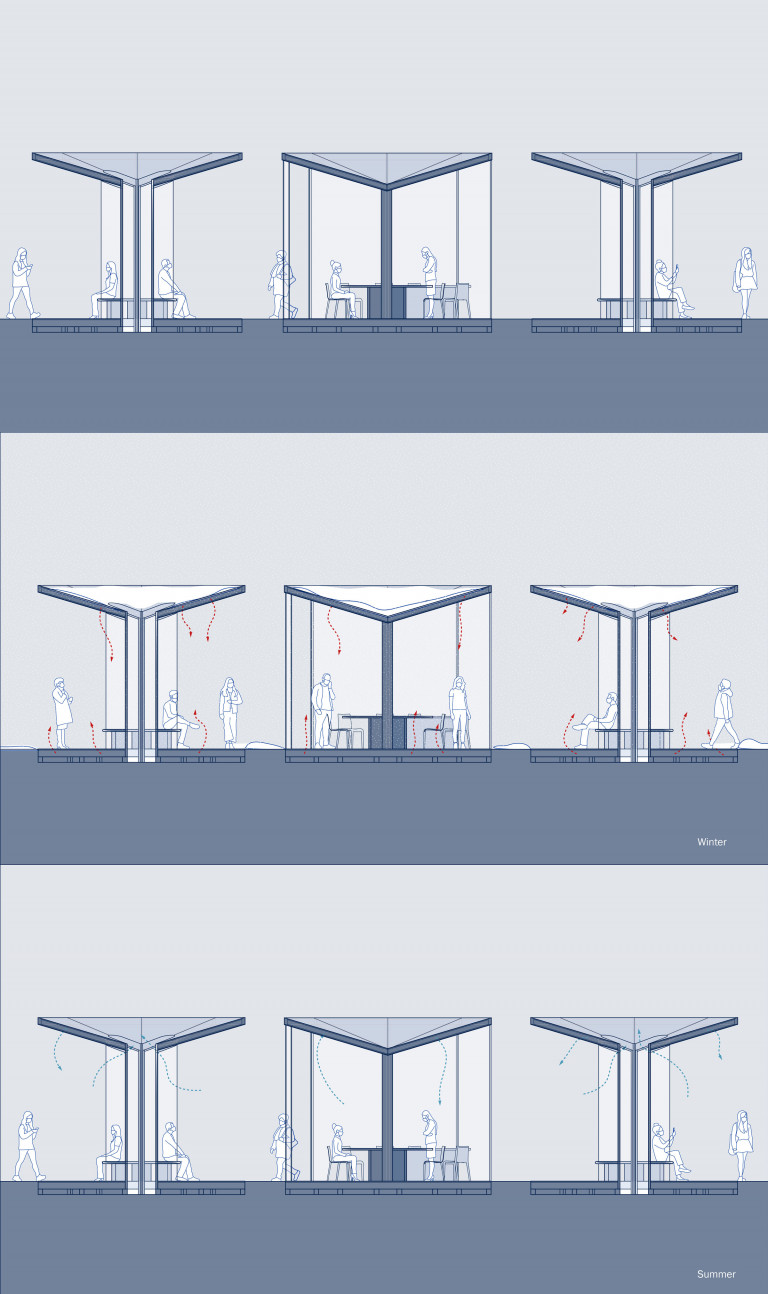 Section view of pavilion structure in winter and summer, showing with arrows the path of air