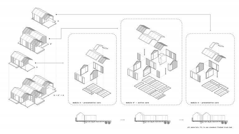 Three-dimensional and exploded-view drawings of a modular structure and its components, showing also how they pack and fit on a truck's flatbed