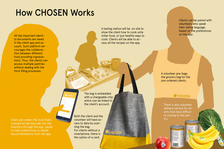 Illustration of a person handing a tote bag across a counter covered in grocery items